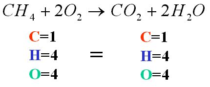 How To Write A Reaction Paper Format APA - ccc-symposiumorg